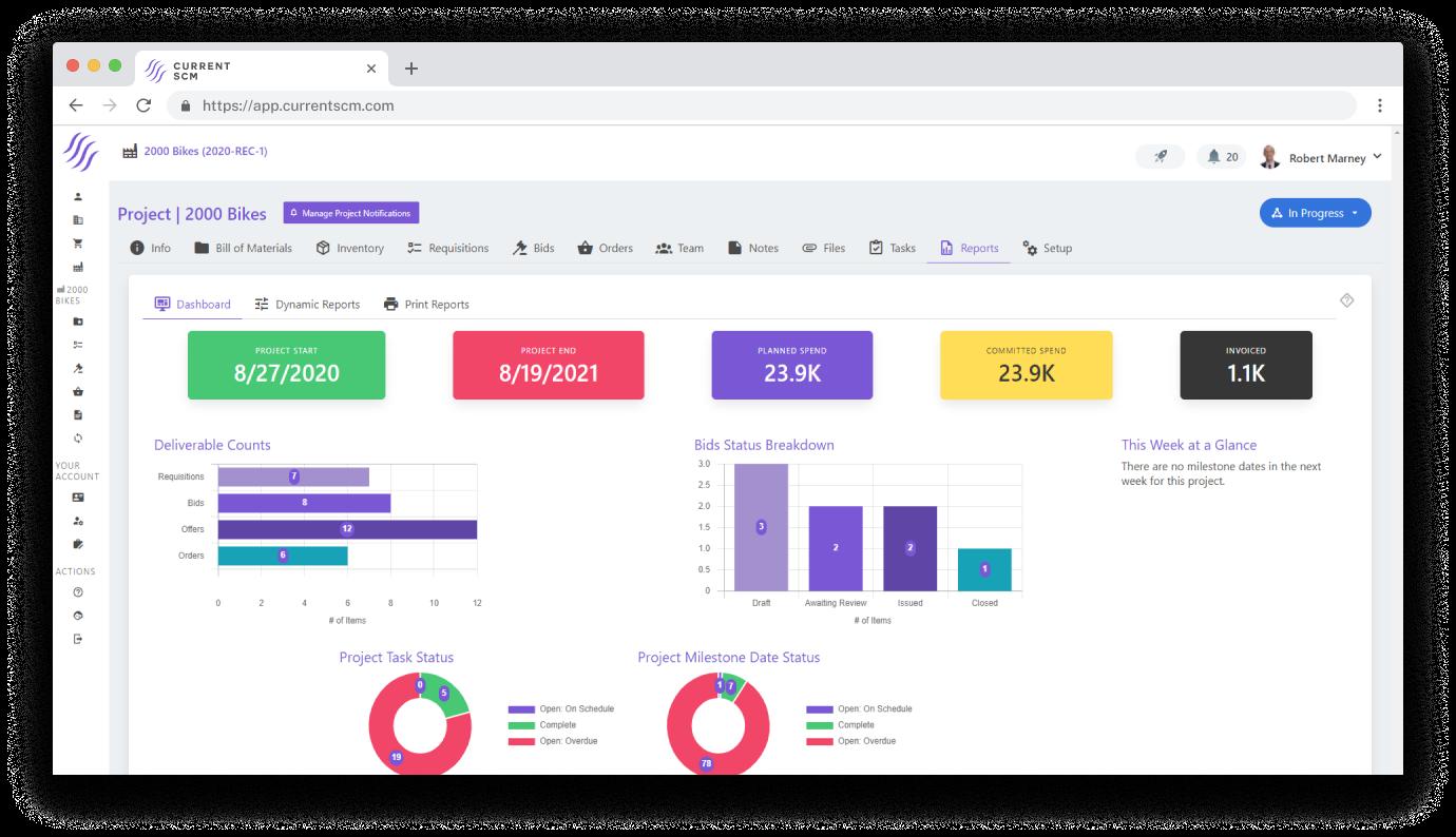 screenshot of project dashboard
