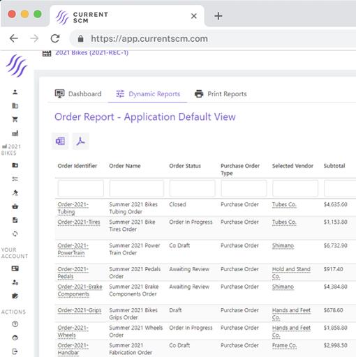 screenshot of project specific financials
